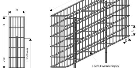 Instrukcja montażu gabionów